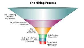 Hiring process